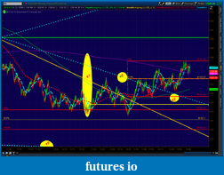 the easy edge for beginner traders-2012-05-29-tos_charts.png-5.png
