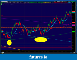 the easy edge for beginner traders-2012-05-29-tos_charts.png-6.png