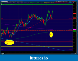 the easy edge for beginner traders-2012-05-29-tos_charts.png-7.png