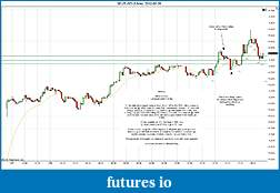 Trading spot fx euro using price action-2012-05-28-market-structure.jpg