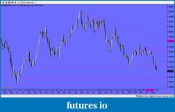 EURUSD 6E Euro-snapshot-978.png