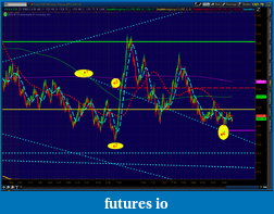the easy edge for beginner traders-2012-05-30-tos_charts.png-1.png