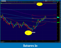 the easy edge for beginner traders-2012-05-30-tos_charts.png-2.png