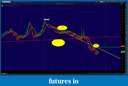 the easy edge for beginner traders-2012-05-30-tos_charts.png-5-min.png