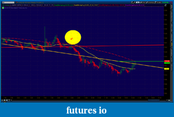 the easy edge for beginner traders-2012-05-30-tos_charts.png-6.png