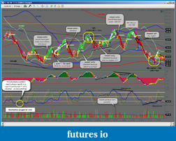 CL trades today-pa-volume-cl-2009-07-14-0942-1016-bb-stoch-eco.png