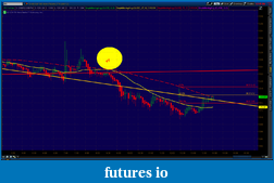 the easy edge for beginner traders-2012-05-30-tos_charts.png-7.png