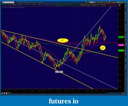 the easy edge for beginner traders-2012-05-30-tos_charts.png-8.png