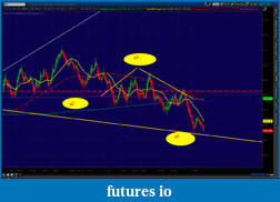 the easy edge for beginner traders-2012-05-30-tos_charts.png-9.png