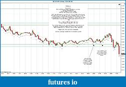 Trading spot fx euro using price action-2012-05-30-market-structure.jpg
