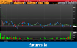 Day Trading Stocks with Discretion-20120530vfc.png