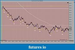 A CL Trading Journal-cl-07-12-150-tick-5_30_2012.jpg