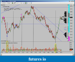 CL trades today-pa-volume-cl-2009-07-14-1321-1414-vol-stats.png