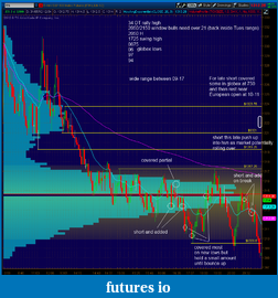 ES day trading Journal-thu31.png