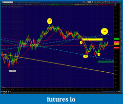 the easy edge for beginner traders-2012-05-31-tos_charts.png-2.png