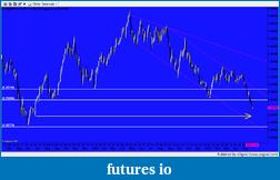 EURUSD 6E Euro-snapshot-994.png
