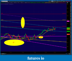 the easy edge for beginner traders-2012-05-31-tos_charts.png-3.png
