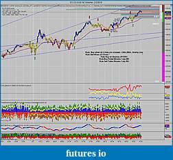 The Daily Trading Coach by Brett Steenbarger-es-03-10-8192-volume-2_2_2010_1044_rules.jpg