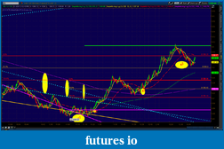 the easy edge for beginner traders-2012-05-31-tos_charts.png-5.png