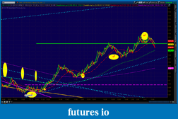the easy edge for beginner traders-2012-05-31-tos_charts.png-6.png