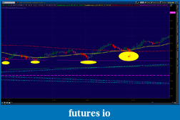 the easy edge for beginner traders-2012-05-31-tos_charts.png-7.png