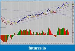 Price & Volume Trading Journal-es-03-10-6-range-2_2_2010_eod.jpg