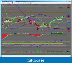 CL trades today-pa-volume-cl-2009-07-14-1252-1328-bb-stochs.png