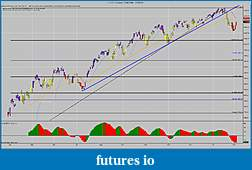 Price & Volume Trading Journal-es-03-10-daily-3_30_2009-2_2_2010_eod.jpg