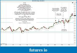 Trading spot fx euro using price action-2012-05-31-market-structure.jpg