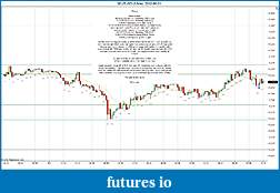 Trading spot fx euro using price action-2012-06-01-market-structure.jpg
