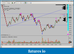 CL trades today-pa-volume-cl-2009-07-14-1252-1328-vol-stats.png