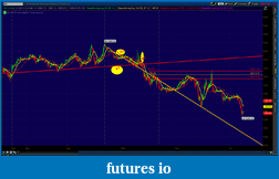 the easy edge for beginner traders-2012-06-01-tos_charts.png-9.png
