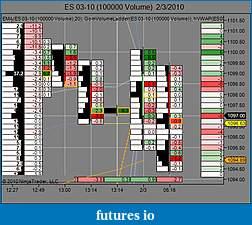 Price & Volume Trading Journal-es-03-10-100000-volume-2_3_2010_516.jpg