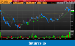 Day Trading Stocks with Discretion-20120531vfc.png