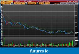 Day Trading Stocks with Discretion-20120601vfc.jpg