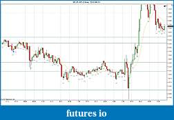Trading spot fx euro using price action-2012-06-01-continued.jpg