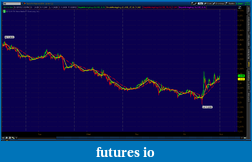 the easy edge for beginner traders-2012-06-03-tos_charts.png-1.png