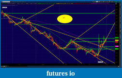 the easy edge for beginner traders-2012-06-03-tos_charts.png-2.png