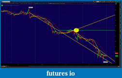 the easy edge for beginner traders-2012-06-03-tos_charts.png-cl1.png