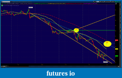 the easy edge for beginner traders-2012-06-03-tos_charts.png-cl2.png
