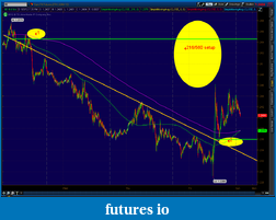 the easy edge for beginner traders-2012-06-03-tos_charts.png-7.png