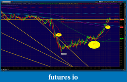 the easy edge for beginner traders-2012-06-04-tos_charts.png-1.png