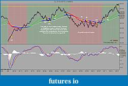 A CL Trading Journal-cl-07-12-150-tick-6_4_2012-big-mike-picture.jpg