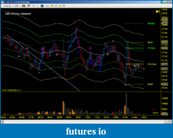Trading PA with 20BB and Volume pattern indicator-feb3.png