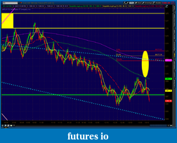 the easy edge for beginner traders-2012-06-04-tos_charts.png-3.png