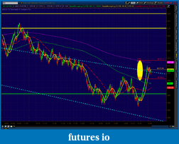 the easy edge for beginner traders-2012-06-04-tos_charts.png-4.png