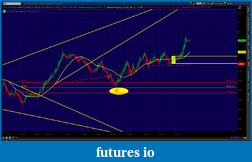 the easy edge for beginner traders-2012-06-04-tos_charts.png-5.png
