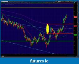 the easy edge for beginner traders-2012-06-04-tos_charts.png-6.png