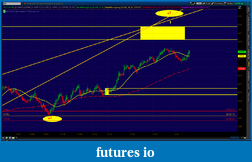 the easy edge for beginner traders-2012-06-04-tos_charts.png-7.png