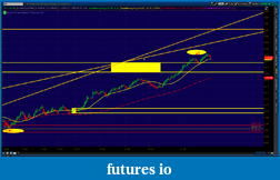 the easy edge for beginner traders-2012-06-04-tos_charts.png-8.png